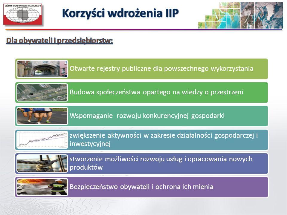 Otwarte rejestry publiczne dla powszechnego wykorzystania Budowa społeczeństwa opartego na wiedzy o przestrzeni Wspomaganie rozwoju konkurencyjnej gos
