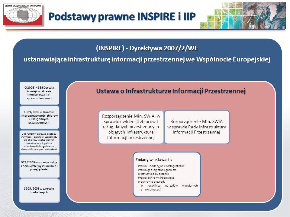 (INSPIRE) - Dyrektywa 2007/2/WE ustanawiająca infrastrukturę informacji przestrzennej we Wspólnocie Europejskiej C(2009) 4199 Decyzja Komisji w zakres