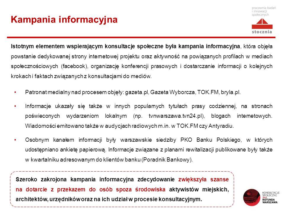 Kampania informacyjna Istotnym elementem wspierającym konsultacje społeczne była kampania informacyjna, która objęła powstanie dedykowanej strony inte