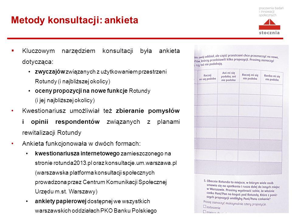 Metody konsultacji: ankieta Kluczowym narzędziem konsultacji była ankieta dotycząca: zwyczajów związanych z użytkowaniem przestrzeni Rotundy (i najbli