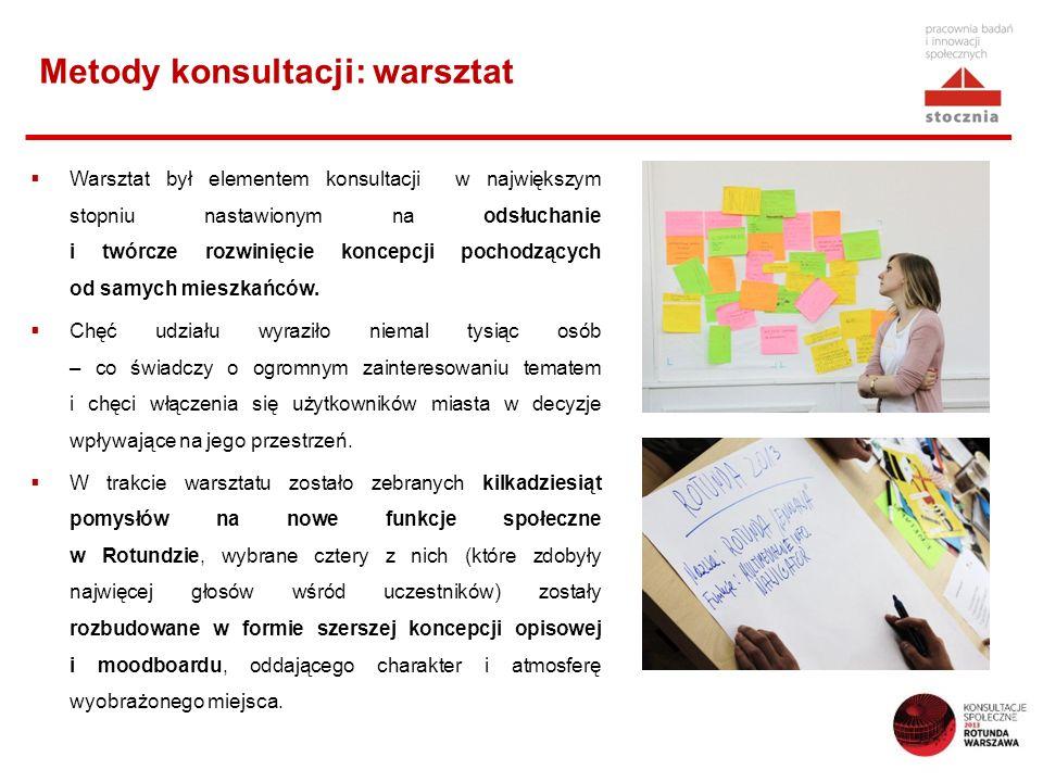 Metody konsultacji: warsztat Warsztat był elementem konsultacji w największym stopniu nastawionym na odsłuchanie i twórcze rozwinięcie koncepcji pochodzących od samych mieszkańców.
