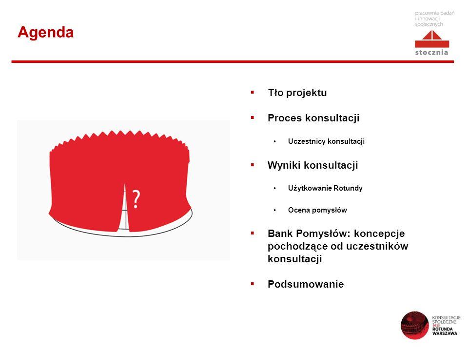 Agenda Tło projektu Proces konsultacji Uczestnicy konsultacji Wyniki konsultacji Użytkowanie Rotundy Ocena pomysłów Bank Pomysłów: koncepcje pochodząc