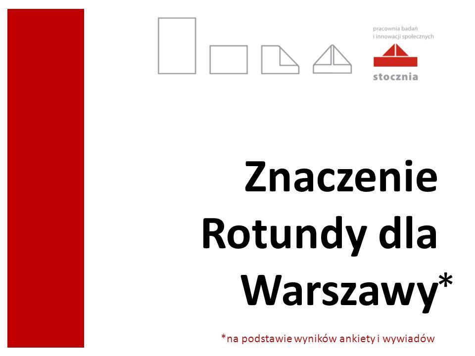 Znaczenie Rotundy dla Warszawy *na podstawie wyników ankiety i wywiadów *