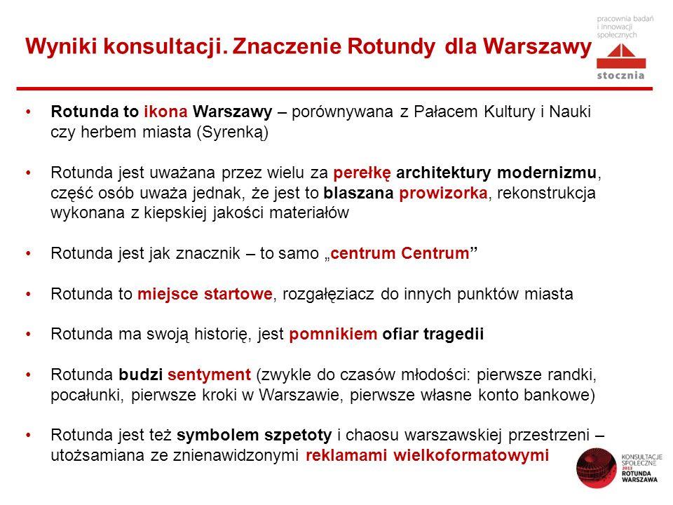 Wyniki konsultacji. Znaczenie Rotundy dla Warszawy Rotunda to ikona Warszawy – porównywana z Pałacem Kultury i Nauki czy herbem miasta (Syrenką) Rotun