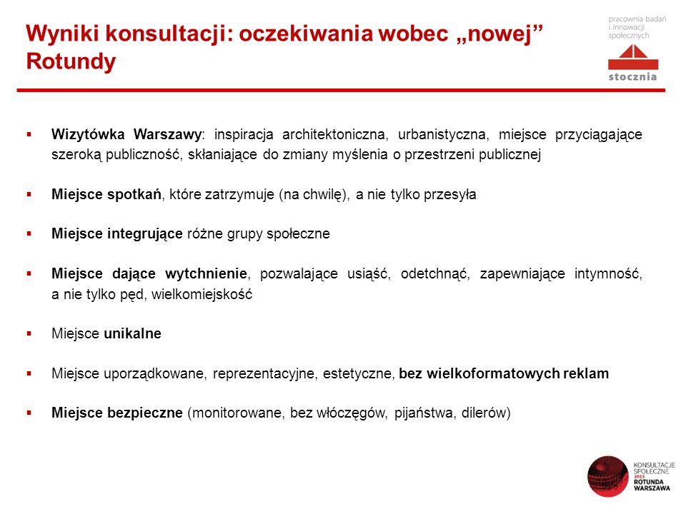 Wyniki konsultacji: oczekiwania wobec nowej Rotundy Wizytówka Warszawy: inspiracja architektoniczna, urbanistyczna, miejsce przyciągające szeroką publ