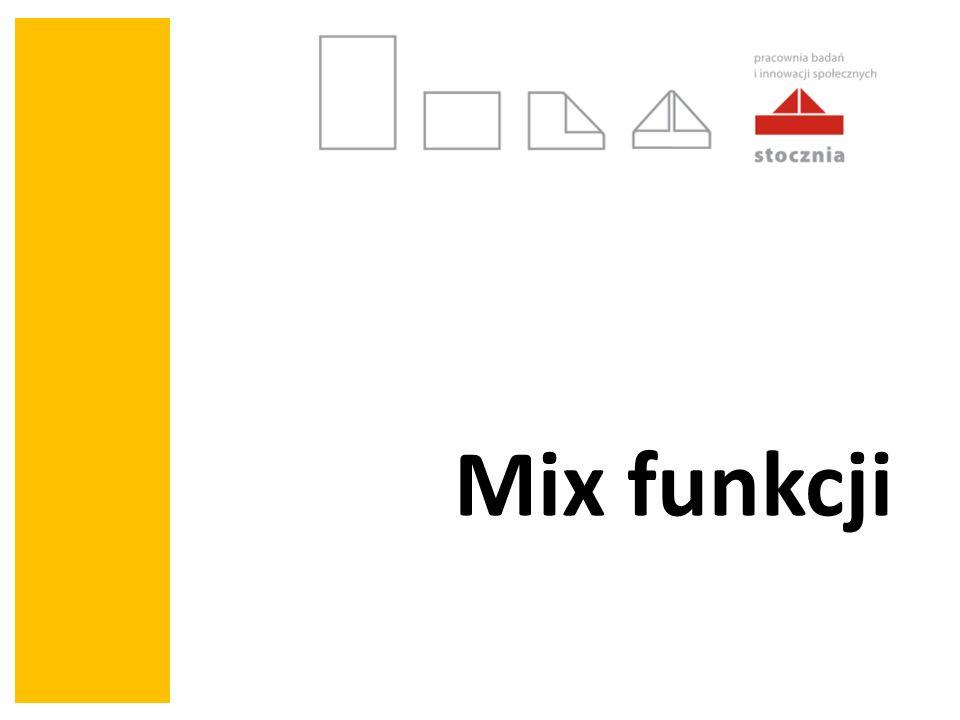 Mix funkcji