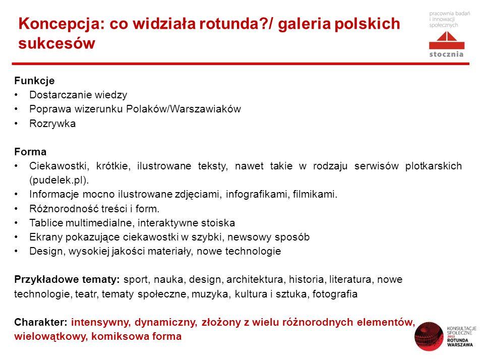 Koncepcja: co widziała rotunda?/ galeria polskich sukcesów Funkcje Dostarczanie wiedzy Poprawa wizerunku Polaków/Warszawiaków Rozrywka Forma Ciekawostki, krótkie, ilustrowane teksty, nawet takie w rodzaju serwisów plotkarskich (pudelek.pl).