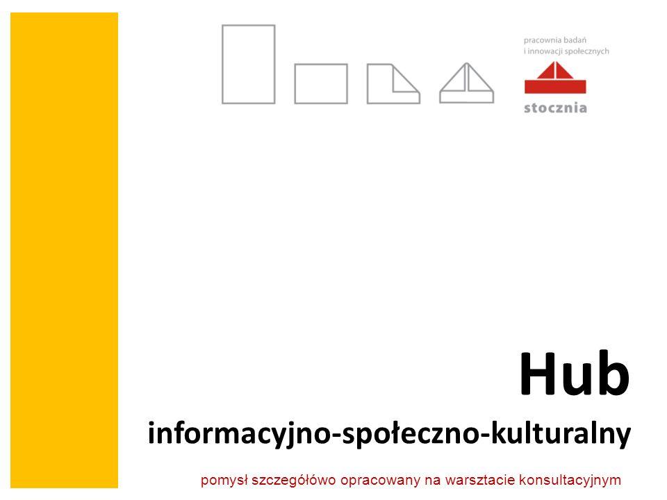 Hub informacyjno-społeczno-kulturalny pomysł szczegółówo opracowany na warsztacie konsultacyjnym