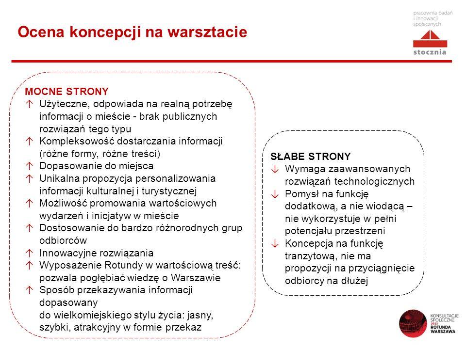 Ocena koncepcji na warsztacie MOCNE STRONY Użyteczne, odpowiada na realną potrzebę informacji o mieście - brak publicznych rozwiązań tego typu Komplek