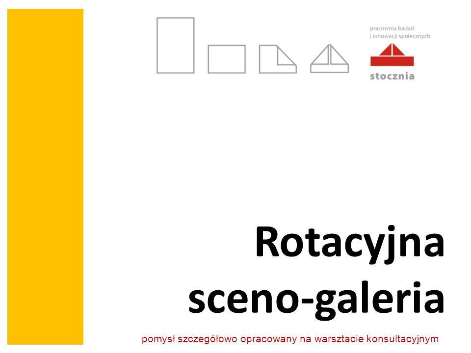 Rotacyjna sceno-galeria pomysł szczegółowo opracowany na warsztacie konsultacyjnym