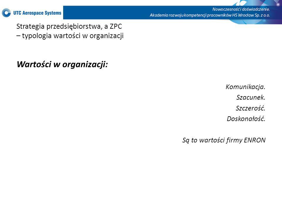 Strategia przedsiębiorstwa, a ZPC – typologia wartości w organizacji Wartości w organizacji: Komunikacja. Szacunek. Szczerość. Doskonałość. Są to wart