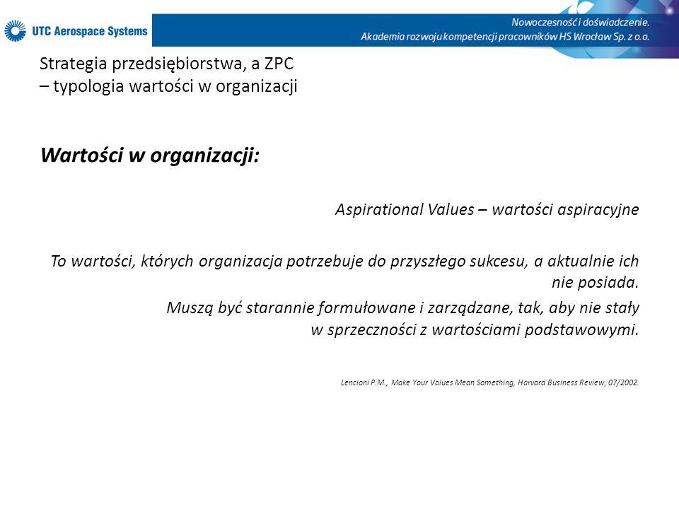 Strategia przedsiębiorstwa, a ZPC – typologia wartości w organizacji Wartości w organizacji: Aspirational Values – wartości aspiracyjne To wartości, k