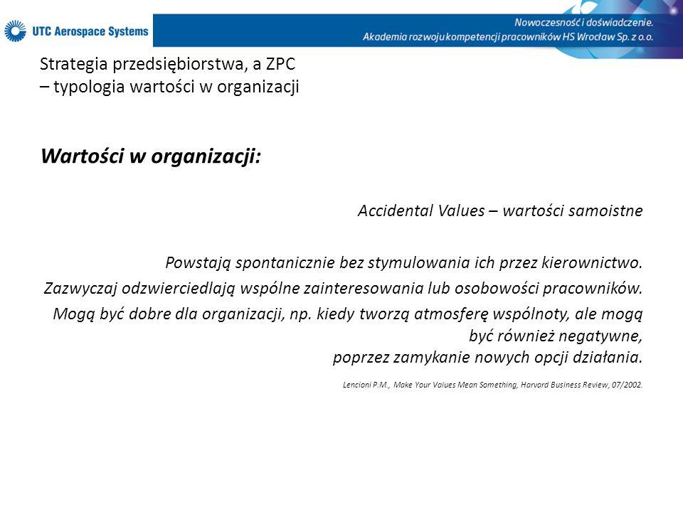 Strategia przedsiębiorstwa, a ZPC – typologia wartości w organizacji Wartości w organizacji: Accidental Values – wartości samoistne Powstają spontanicznie bez stymulowania ich przez kierownictwo.