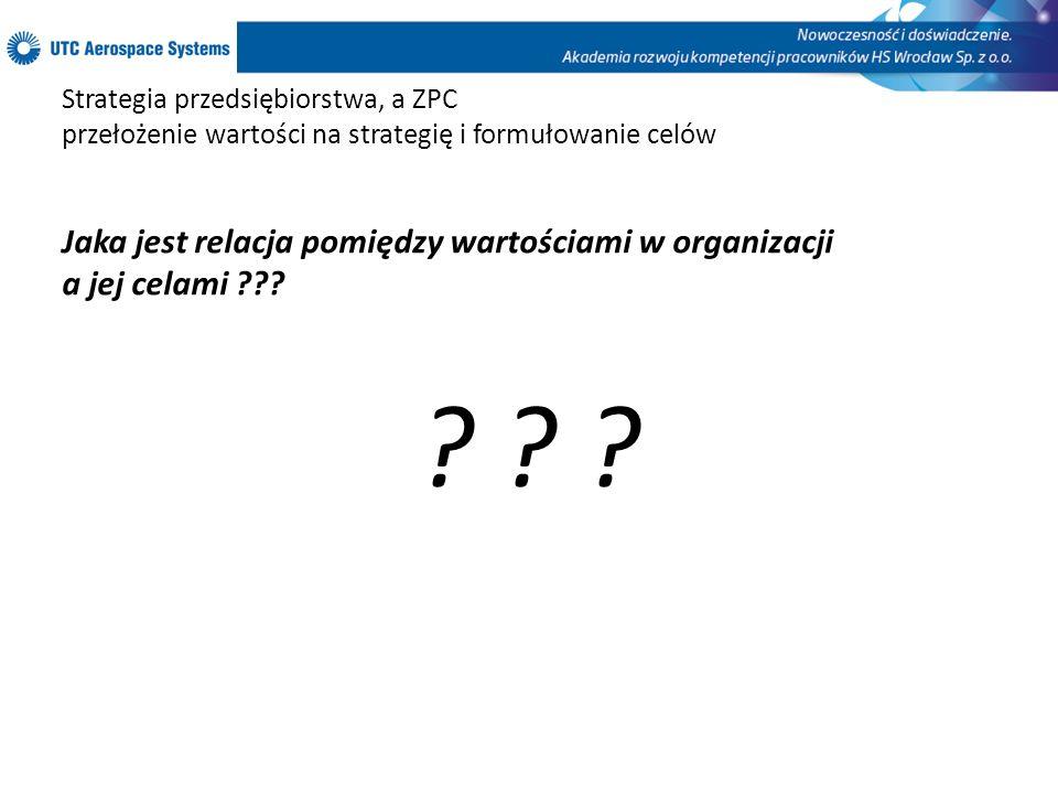 Strategia przedsiębiorstwa, a ZPC przełożenie wartości na strategię i formułowanie celów Jaka jest relacja pomiędzy wartościami w organizacji a jej celami ??.
