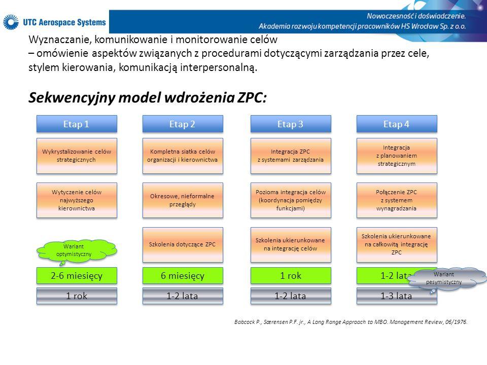 Wyznaczanie, komunikowanie i monitorowanie celów – omówienie aspektów związanych z procedurami dotyczącymi zarządzania przez cele, stylem kierowania,