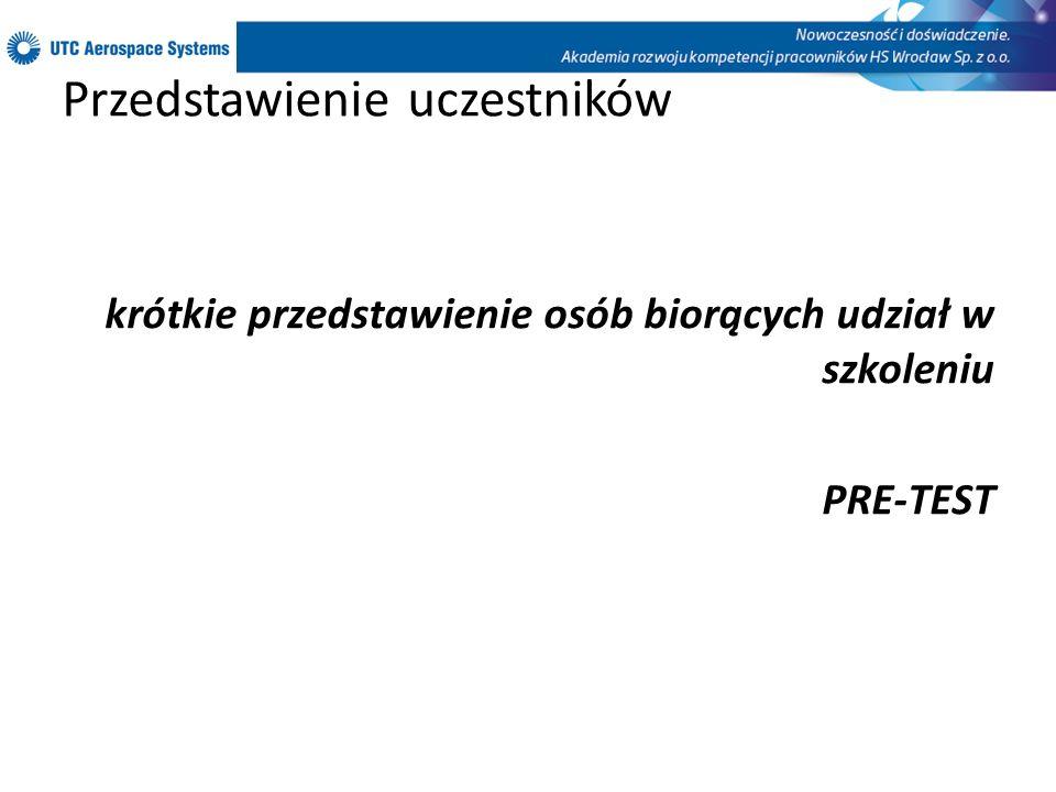 Dyskusja wprowadzająca Zarządzanie przez cele - geneza metody.