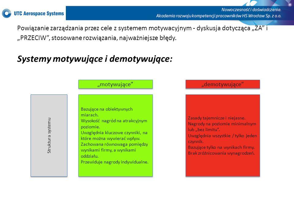 Powiązanie zarządzania przez cele z systemem motywacyjnym - dyskusja dotycząca ZA i PRZECIW, stosowane rozwiązania, najważniejsze błędy. Systemy motyw