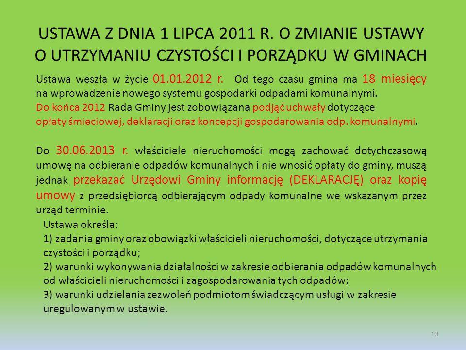 USTAWA Z DNIA 1 LIPCA 2011 R. O ZMIANIE USTAWY O UTRZYMANIU CZYSTOŚCI I PORZĄDKU W GMINACH Ustawa weszła w życie 01.01.2012 r. Od tego czasu gmina ma