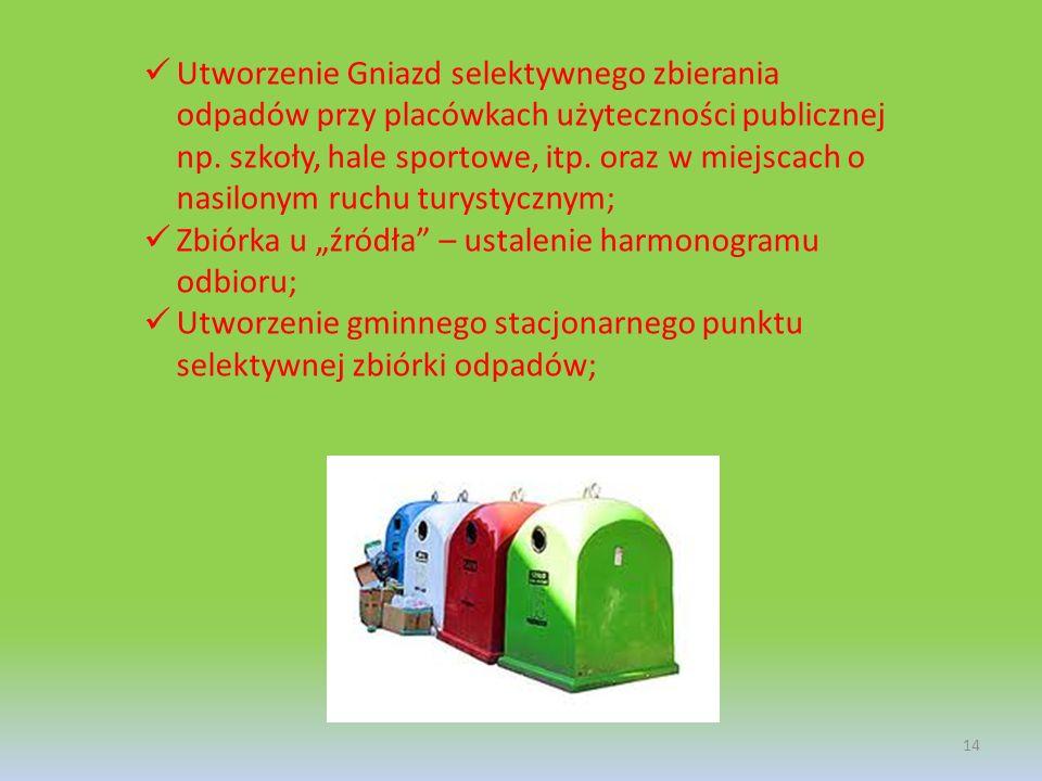 Utworzenie Gniazd selektywnego zbierania odpadów przy placówkach użyteczności publicznej np. szkoły, hale sportowe, itp. oraz w miejscach o nasilonym