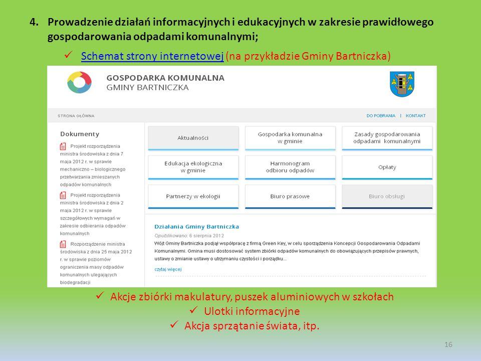4.Prowadzenie działań informacyjnych i edukacyjnych w zakresie prawidłowego gospodarowania odpadami komunalnymi; 16 Schemat strony internetowej (na pr