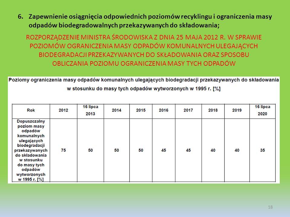 6.Zapewnienie osiągnięcia odpowiednich poziomów recyklingu i ograniczenia masy odpadów biodegradowalnych przekazywanych do składowania; 18 ROZPORZĄDZE