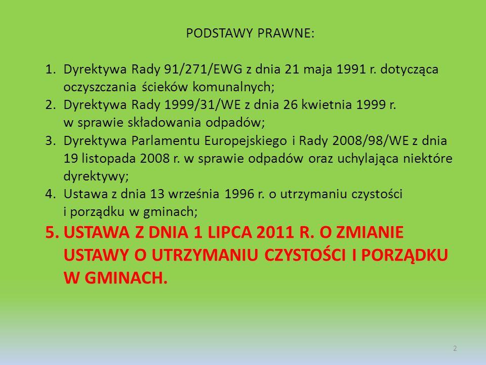 PODSTAWY PRAWNE: 1.Dyrektywa Rady 91/271/EWG z dnia 21 maja 1991 r. dotycząca oczyszczania ścieków komunalnych; 2.Dyrektywa Rady 1999/31/WE z dnia 26