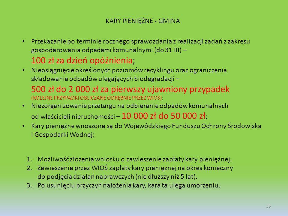 KARY PIENIĘŻNE - GMINA Przekazanie po terminie rocznego sprawozdania z realizacji zadań z zakresu gospodarowania odpadami komunalnymi (do 31 III) – 10