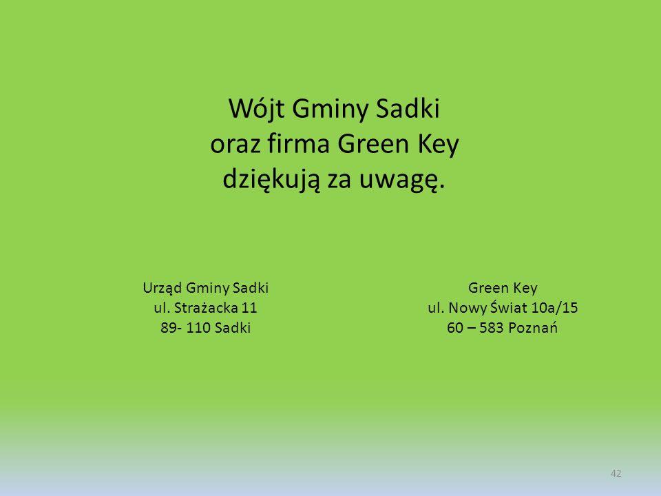 42 Wójt Gminy Sadki oraz firma Green Key dziękują za uwagę. Urząd Gminy Sadki ul. Strażacka 11 89- 110 Sadki Green Key ul. Nowy Świat 10a/15 60 – 583