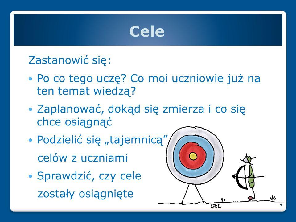 Cele prezentacji 1.