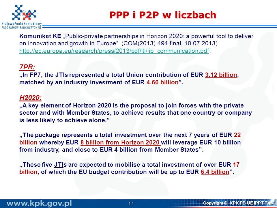 17 Copyright © KPK PB UE IPPT PAN PPP i P2P w liczbach Komunikat KE Public-private partnerships in Horizon 2020: a powerful tool to deliver on innovat