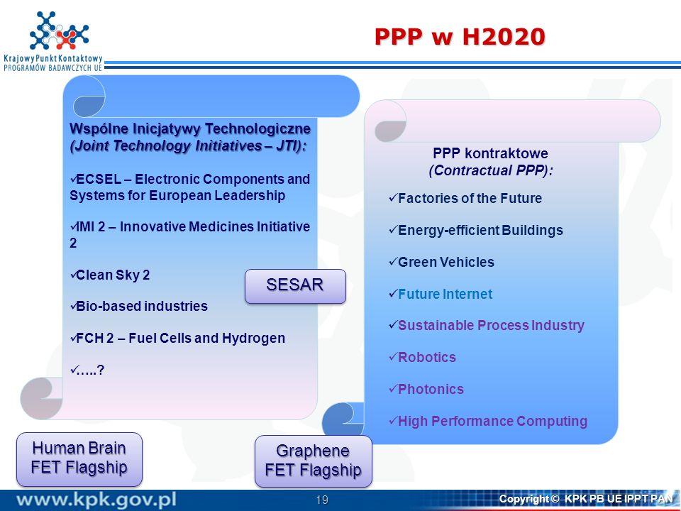 19 Copyright © KPK PB UE IPPT PAN PPP w H2020 PPP kontraktowe (Contractual PPP): Wspólne Inicjatywy Technologiczne (Joint Technology Initiatives – JTI