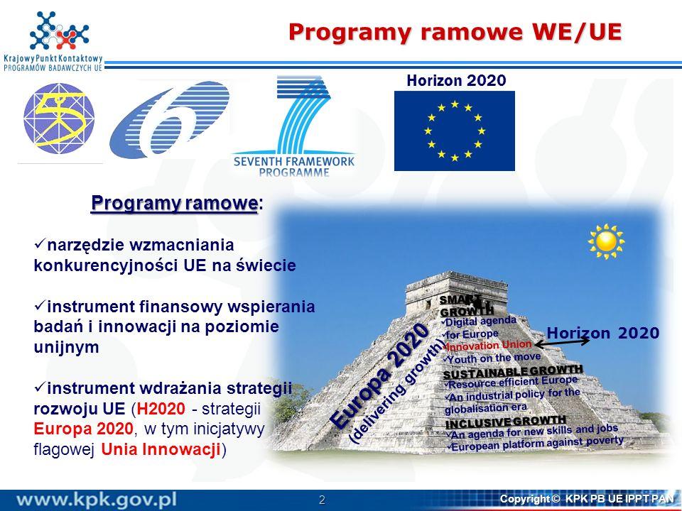 2 Copyright © KPK PB UE IPPT PAN Programy ramowe WE/UE Programy ramowe Programy ramowe: narzędzie wzmacniania konkurencyjności UE na świecie instrumen