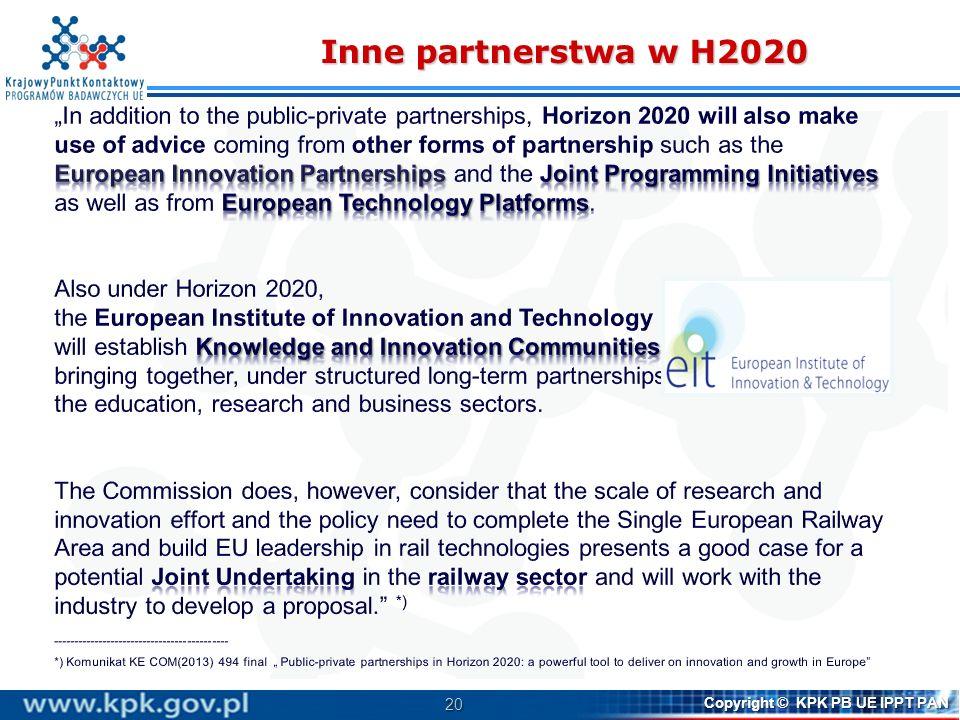 20 Copyright © KPK PB UE IPPT PAN Inne partnerstwa w H2020