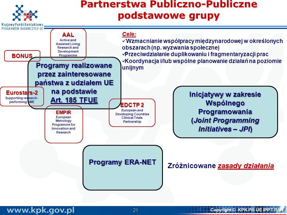 21 Copyright © KPK PB UE IPPT PAN Partnerstwa Publiczno-Publiczne podstawowe grupy Programy realizowane przez zainteresowane państwa z udziałem UE na