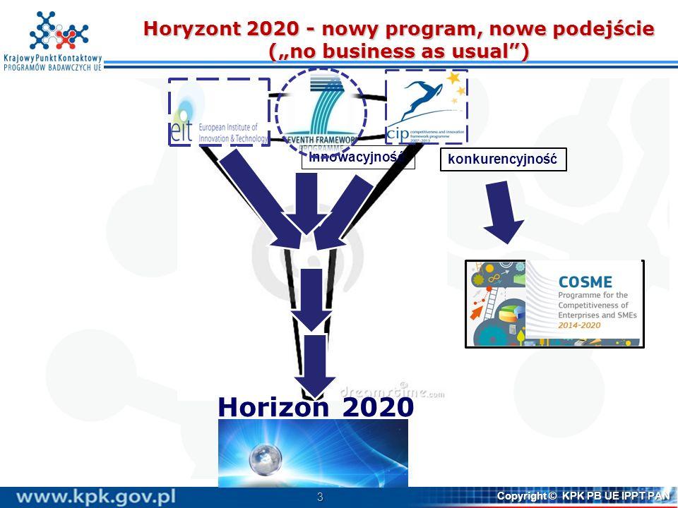 3 Copyright © KPK PB UE IPPT PAN Innowacyjność konkurencyjność Horizon 2020 Horyzont 2020 - nowy program, nowe podejście (no business as usual)