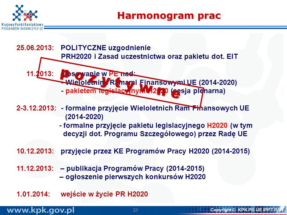 31 Copyright © KPK PB UE IPPT PAN Harmonogram prac 25.06.2013: POLITYCZNE uzgodnienie PRH2020 i Zasad uczestnictwa oraz pakietu dot. EIT 11.2013: głos