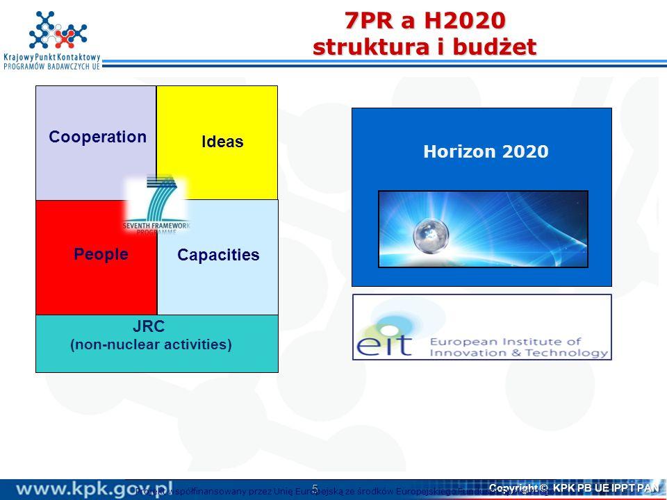5 Copyright © KPK PB UE IPPT PAN Cooperation Ideas People Capacities JRC (non-nuclear activities) Horizon 2020 Projekt współfinansowany przez Unię Eur