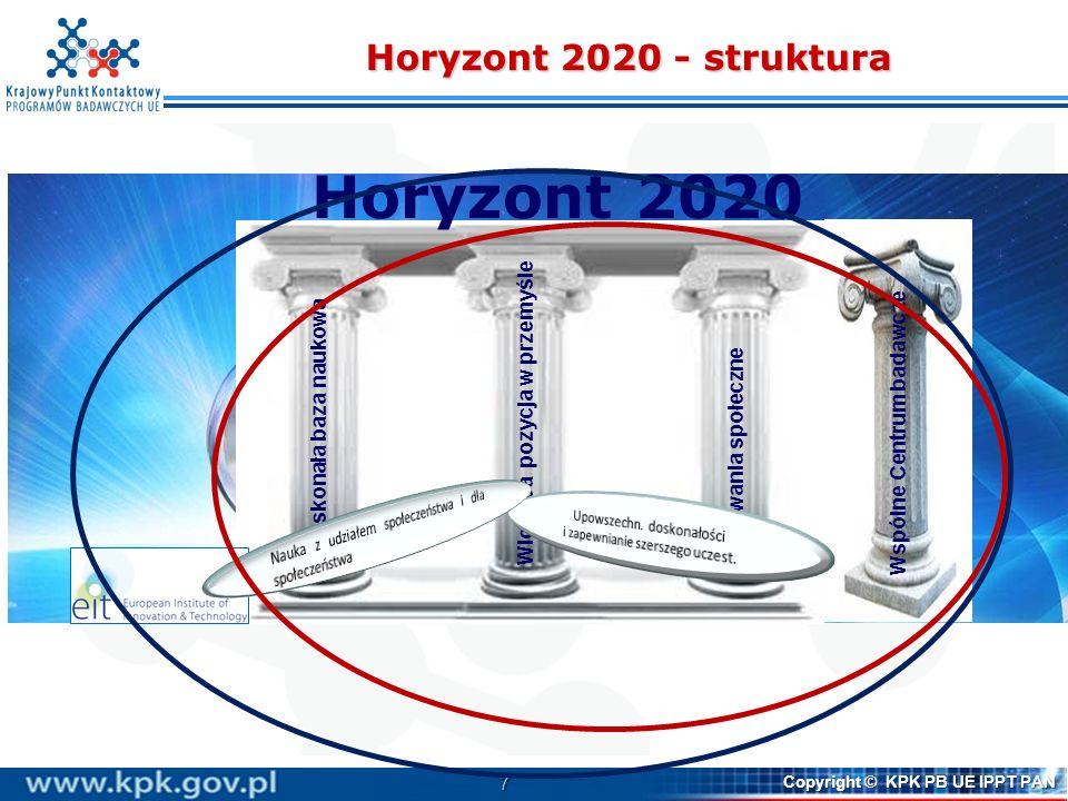 7 Copyright © KPK PB UE IPPT PAN Horyzont 2020 - struktura Horyzont 2020 Wiodąca pozycja w przemyśle Wyzwania społeczne Doskonała baza naukowa Wspólne
