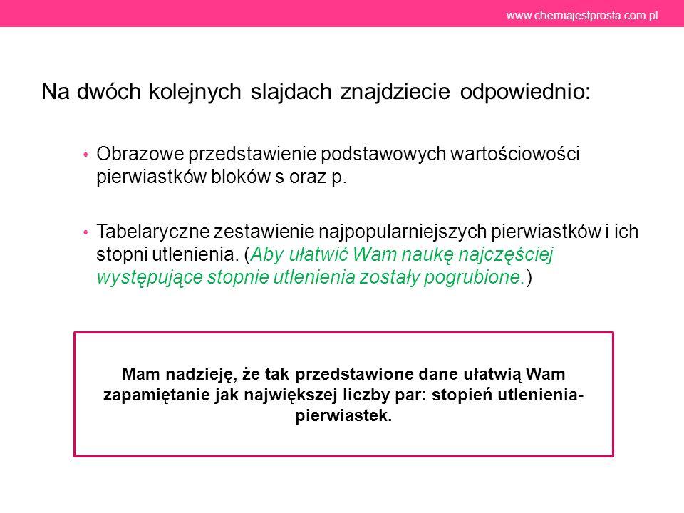 Na dwóch kolejnych slajdach znajdziecie odpowiednio: Obrazowe przedstawienie podstawowych wartościowości pierwiastków bloków s oraz p. Tabelaryczne ze