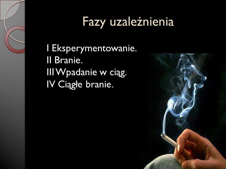 *** U palących ryzyko zgonu z powodu nowotworu złośliwego jest 7- krotnie wyższe niż u osób niepalących.