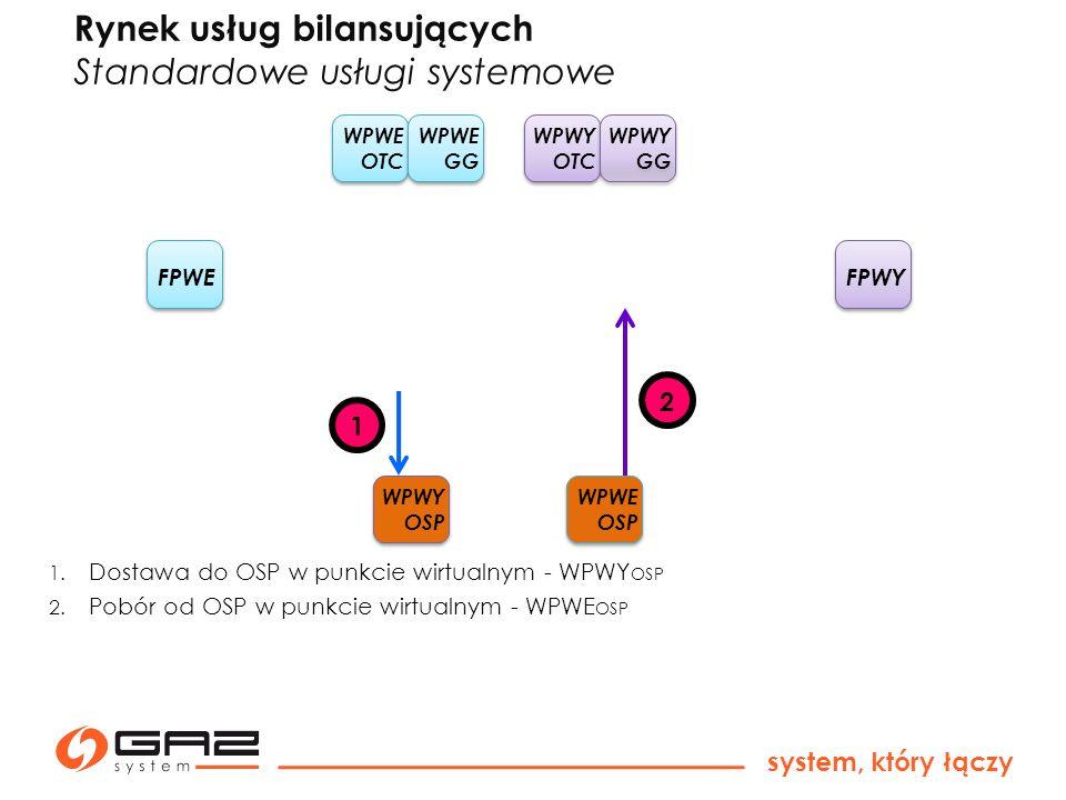 system, który łączy FPWE FPWY WPWY OTC WPWY GG WPWE OTC WPWE GG WPWE OSP WPWY OSP 1 2 Rynek usług bilansujących Standardowe usługi systemowe 1. Dostaw