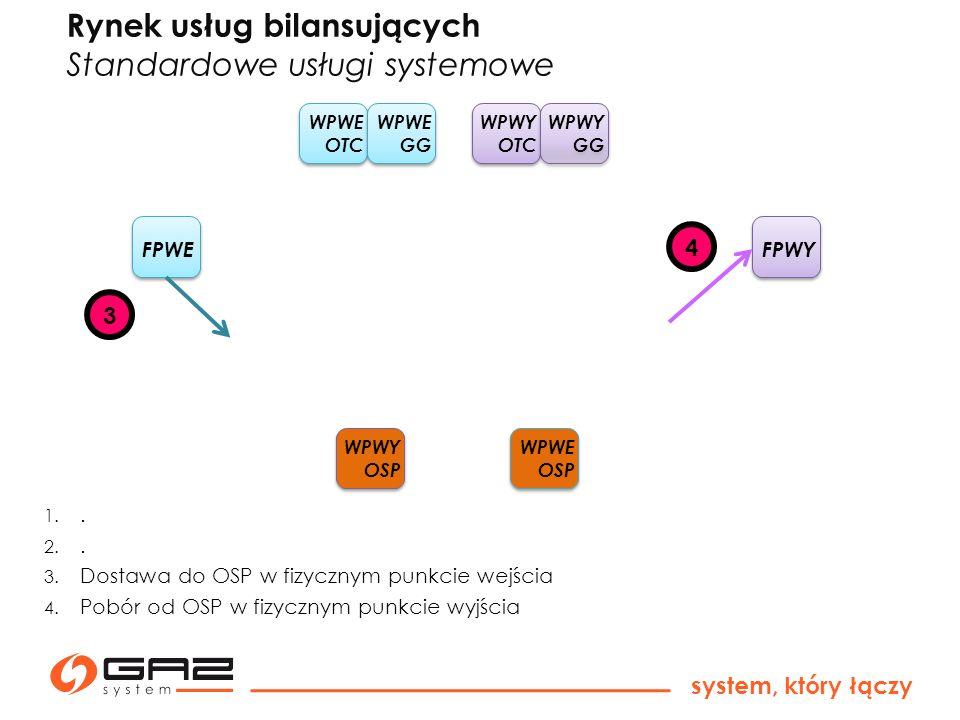 system, który łączy FPWE FPWY WPWY OTC WPWY GG WPWE OTC WPWE GG WPWE OSP WPWY OSP 3 4 Rynek usług bilansujących Standardowe usługi systemowe 1.. 2.. 3