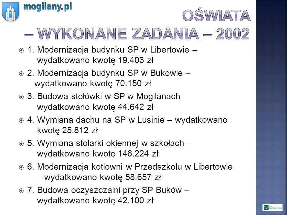 1. Modernizacja budynku SP w Libertowie – wydatkowano kwotę 19.403 zł 2. Modernizacja budynku SP w Bukowie – wydatkowano kwotę 70.150 zł 3. Budowa sto