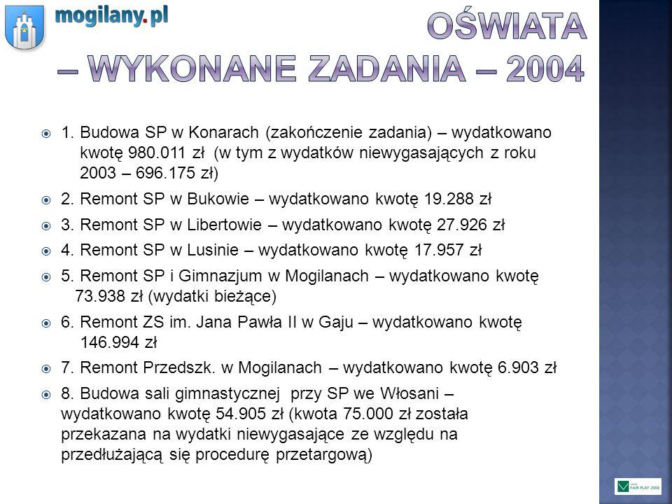 1. Budowa SP w Konarach (zakończenie zadania) – wydatkowano kwotę 980.011 zł (w tym z wydatków niewygasających z roku 2003 – 696.175 zł) 2. Remont SP