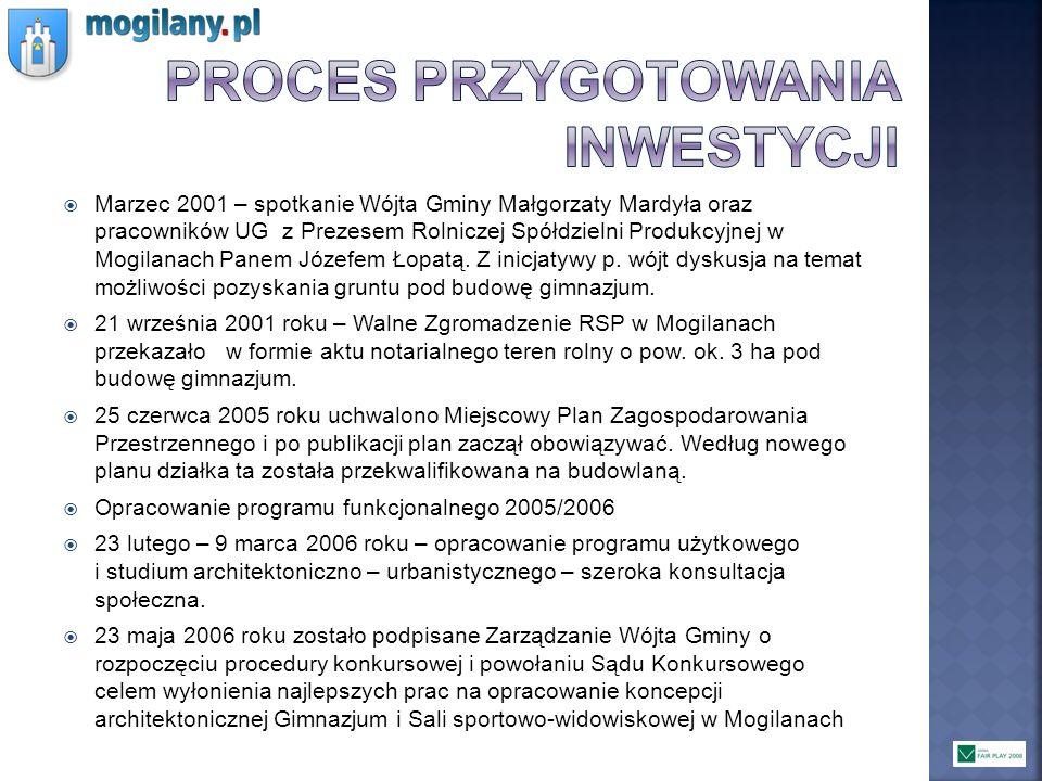 Marzec 2001 – spotkanie Wójta Gminy Małgorzaty Mardyła oraz pracowników UG z Prezesem Rolniczej Spółdzielni Produkcyjnej w Mogilanach Panem Józefem Ło