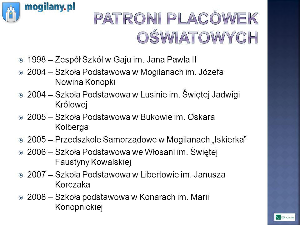 1998 – Zespół Szkół w Gaju im. Jana Pawła II 2004 – Szkoła Podstawowa w Mogilanach im. Józefa Nowina Konopki 2004 – Szkoła Podstawowa w Lusinie im. Św