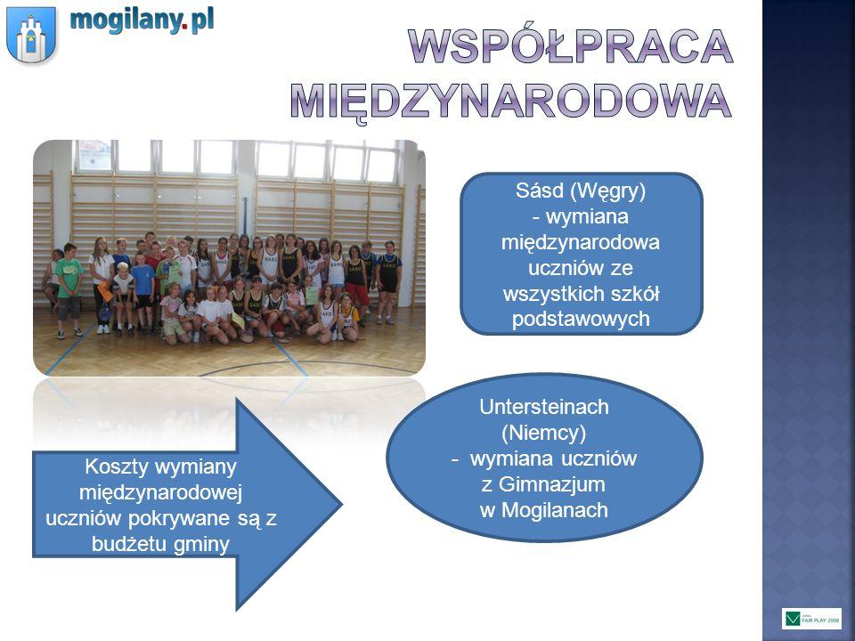 Koszty wymiany międzynarodowej uczniów pokrywane są z budżetu gminy Sásd (Węgry) - wymiana międzynarodowa uczniów ze wszystkich szkół podstawowych Unt