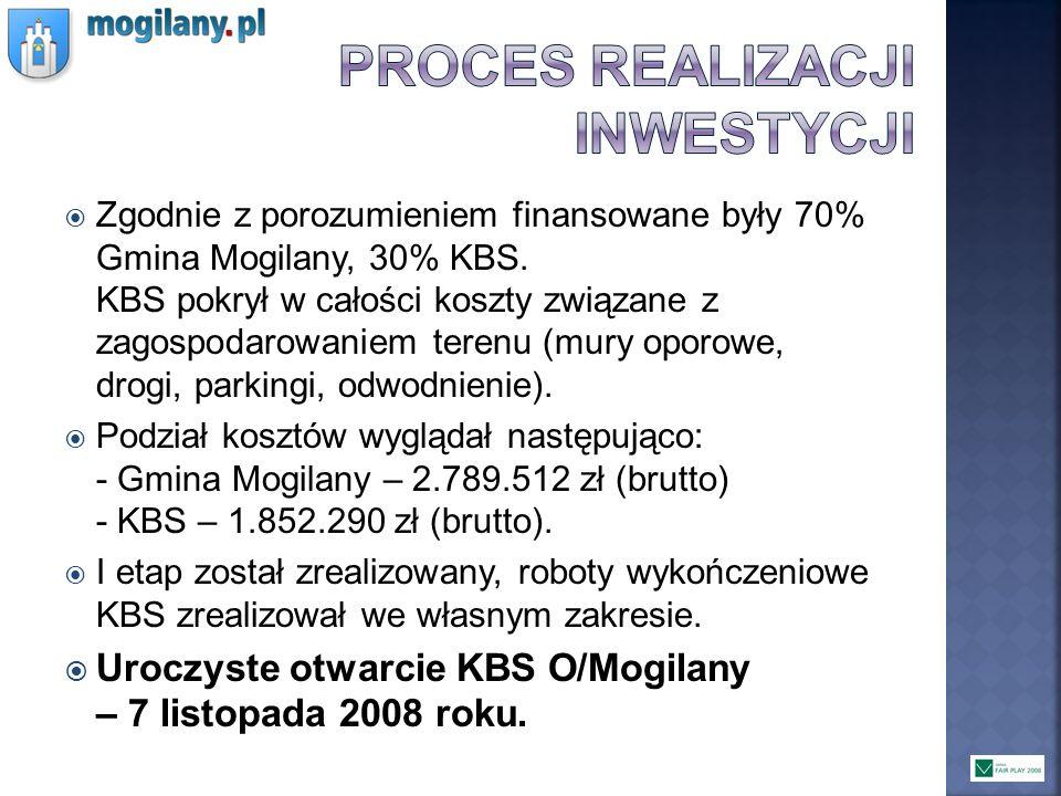 Zgodnie z porozumieniem finansowane były 70% Gmina Mogilany, 30% KBS. KBS pokrył w całości koszty związane z zagospodarowaniem terenu (mury oporowe, d