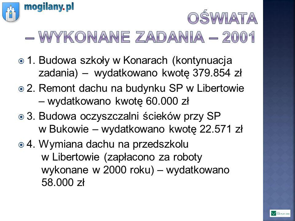 1. Budowa szkoły w Konarach (kontynuacja zadania) – wydatkowano kwotę 379.854 zł 2. Remont dachu na budynku SP w Libertowie – wydatkowano kwotę 60.000