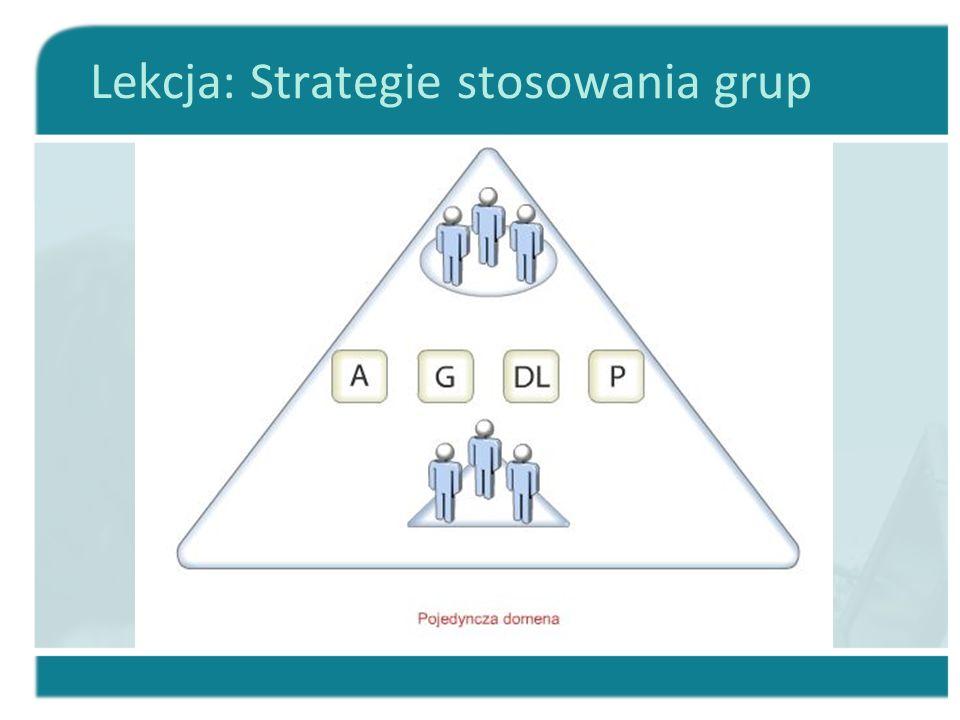 Lekcja: Strategie stosowania grup
